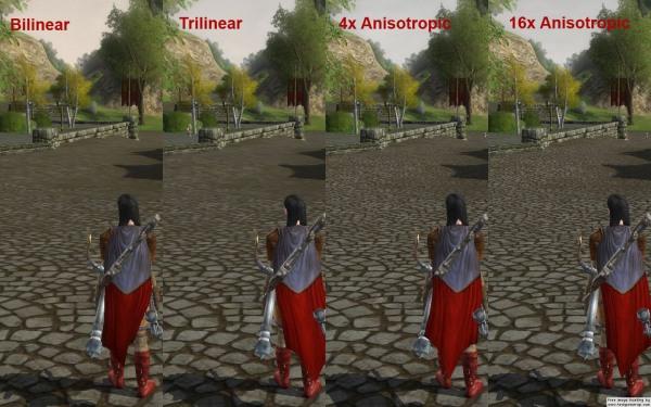 anisotropic